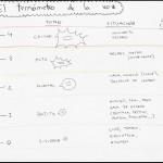 HISTORIAS SOCIALES - termómetro de la voz