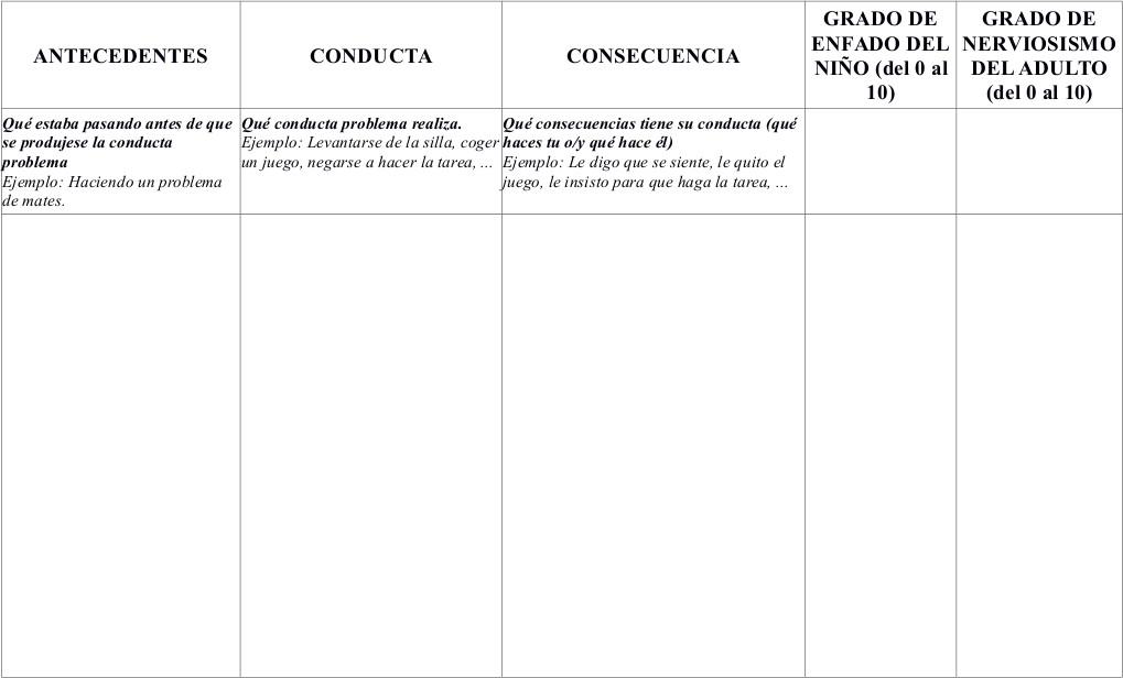 Registro conducta